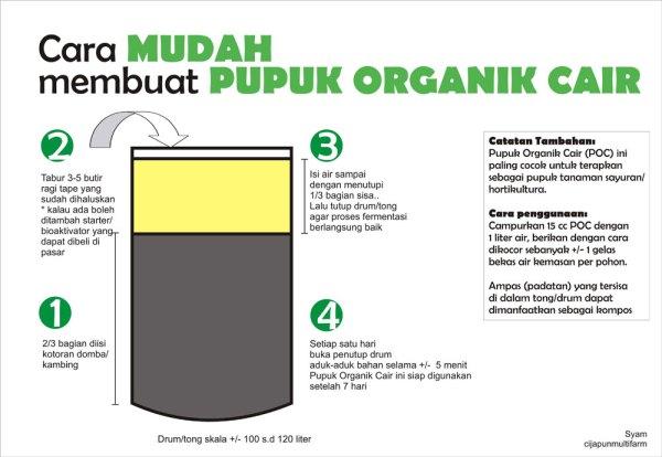 membuat-pupuk-organik-cair1