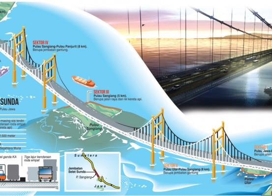 jembatan-selat-sunda-553x400