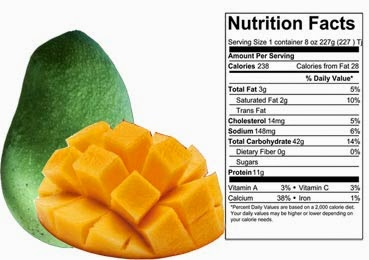 Nutrition Fact mangga